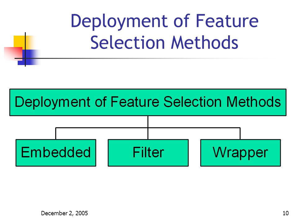 Deployment of Feature Selection Methods