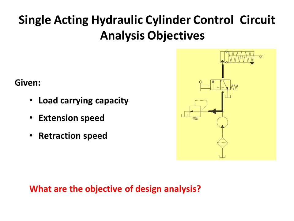 Single Acting Hydraulic Cylinder Control Circuit Analysis Objectives