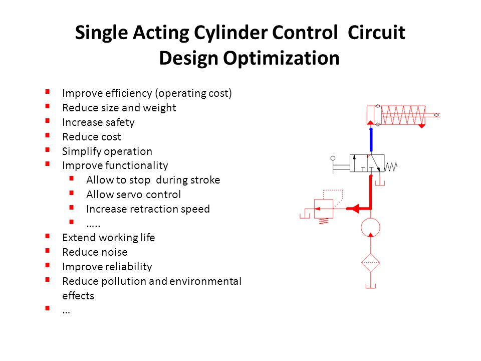 Single Acting Cylinder Control Circuit Design Optimization