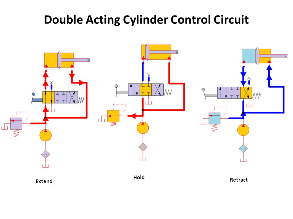 Double Acting Cylinder Control Circuit