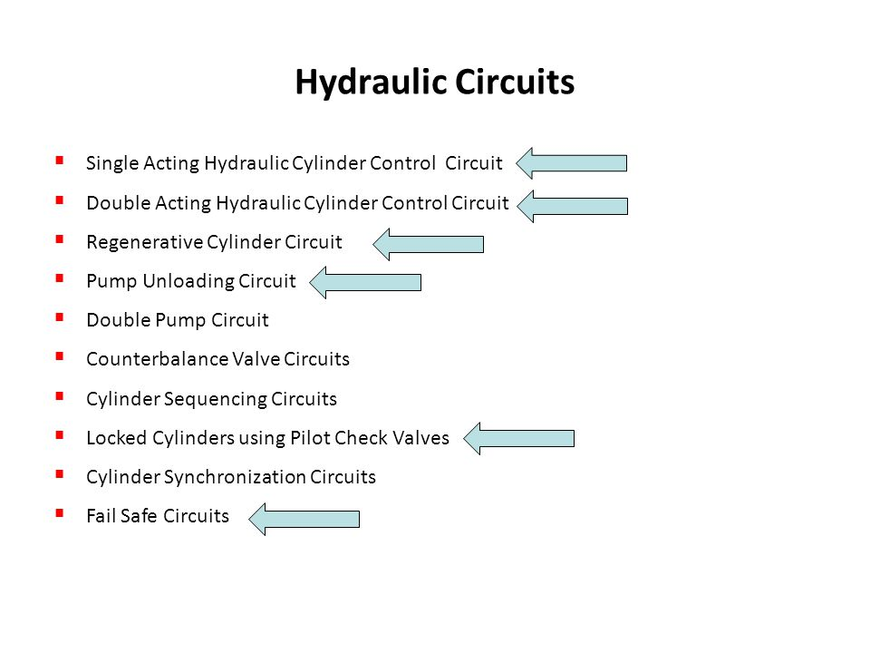 Hydraulic Circuits Single Acting Hydraulic Cylinder Control Circuit