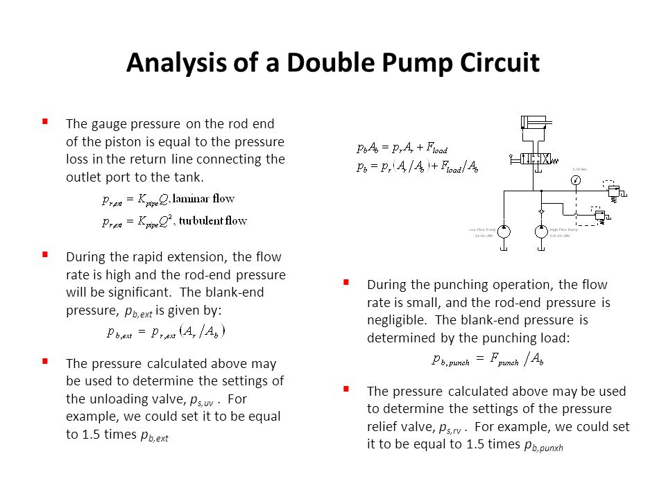 Analysis of a Double Pump Circuit