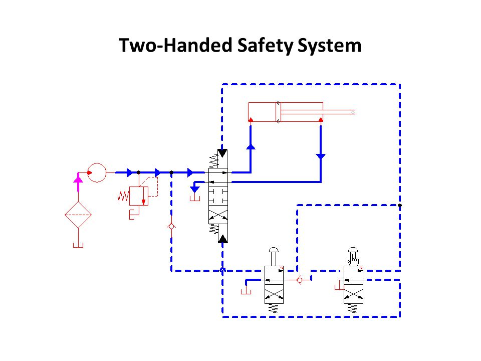 Two-Handed Safety System