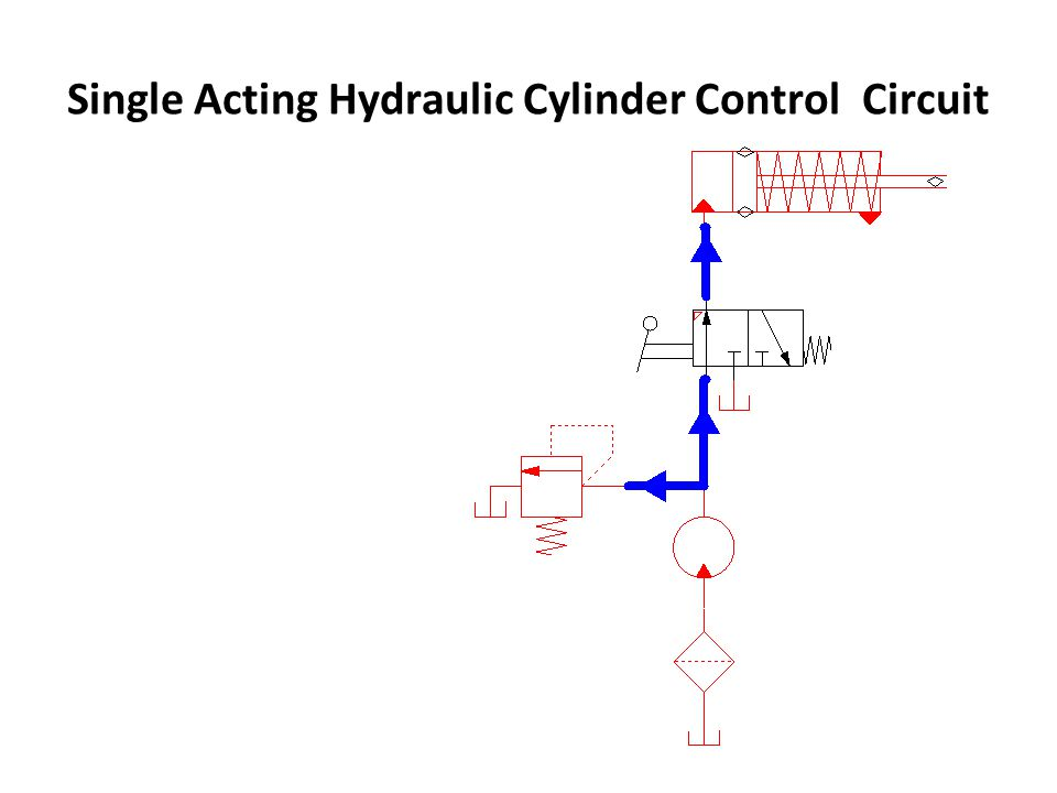 Single Acting Hydraulic Cylinder Control Circuit