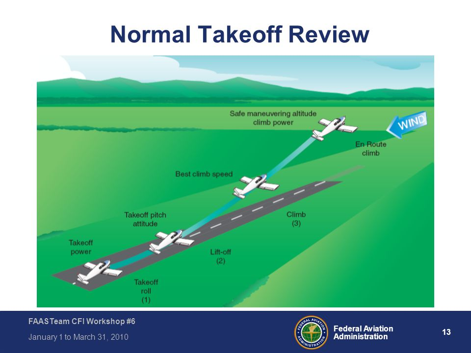Normal Takeoff Review