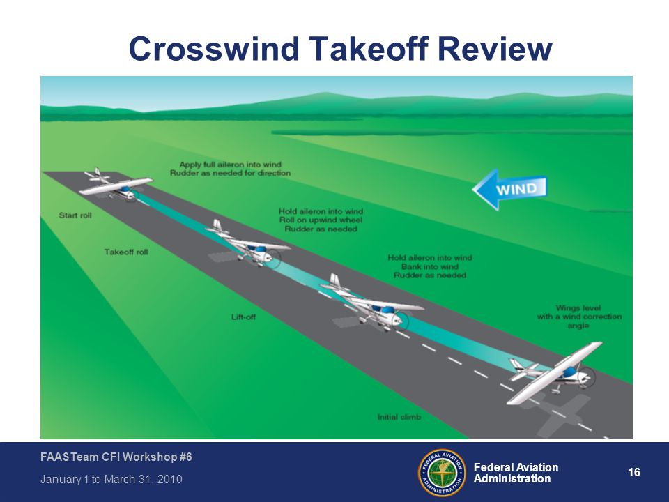 Crosswind Takeoff Review