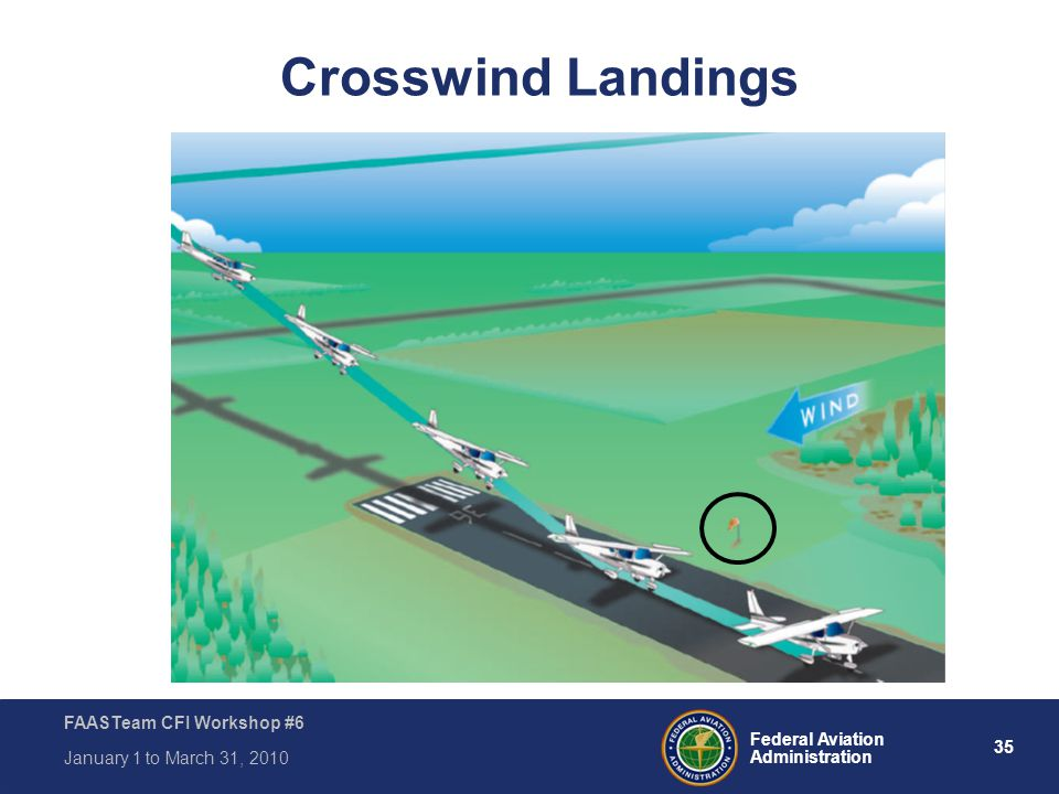 Crosswind Landings This is one of the most common areas of difficulty for most pilots.