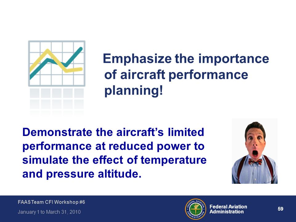 Emphasize the importance of aircraft performance planning!