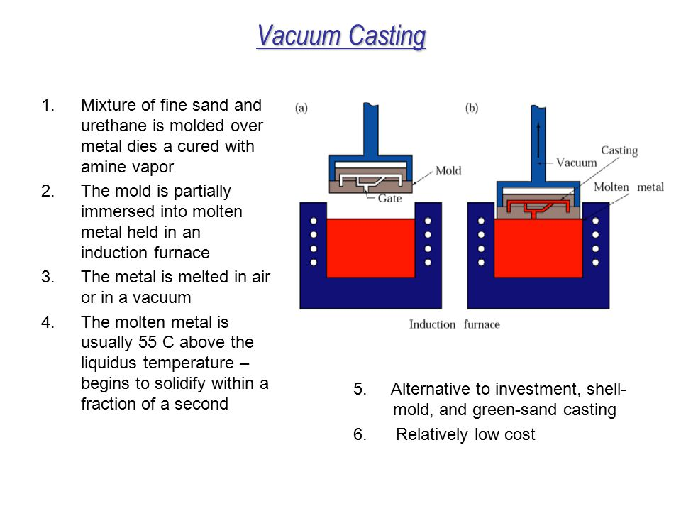 Vacuum Casting Mixture of fine sand and urethane is molded over metal dies a cured with amine vapor.