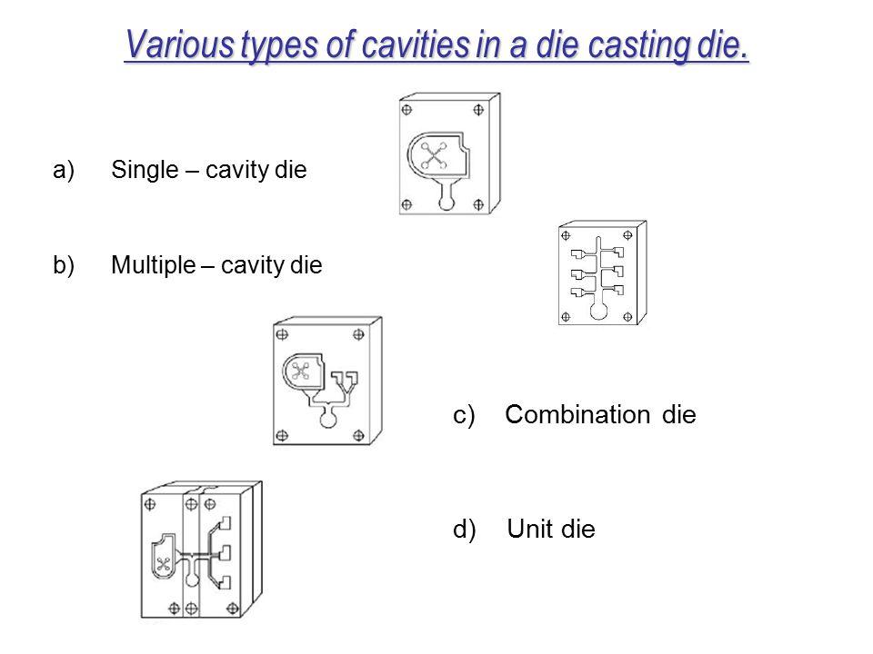 Various types of cavities in a die casting die.