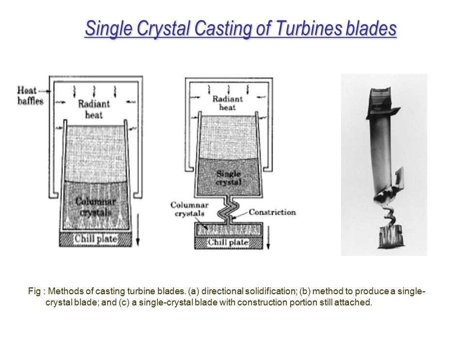 Single Crystal Casting of Turbines blades