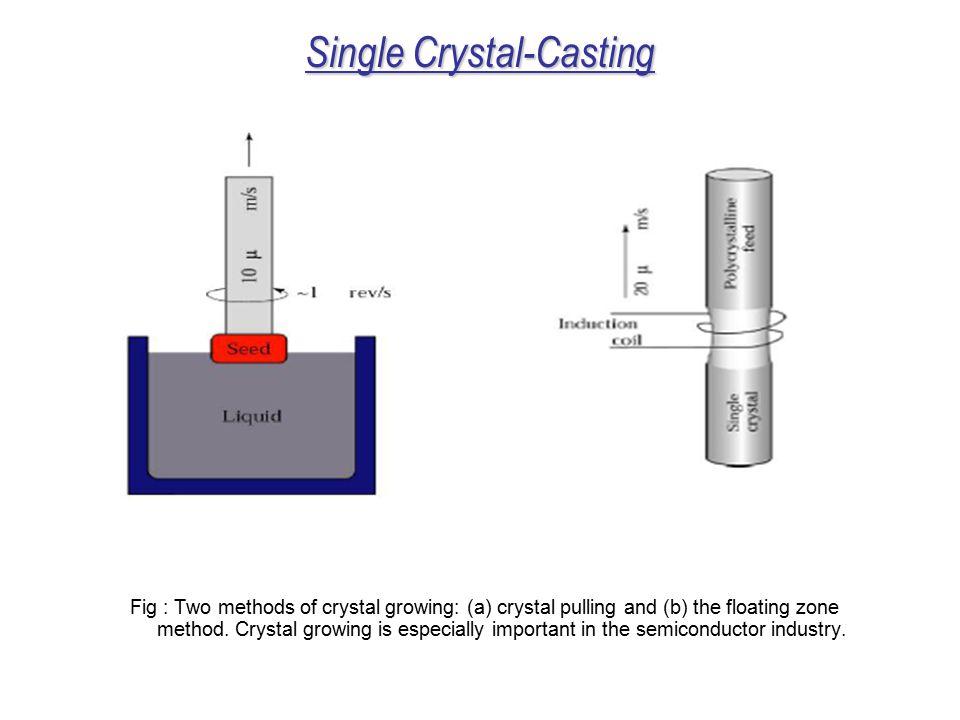 Single Crystal-Casting