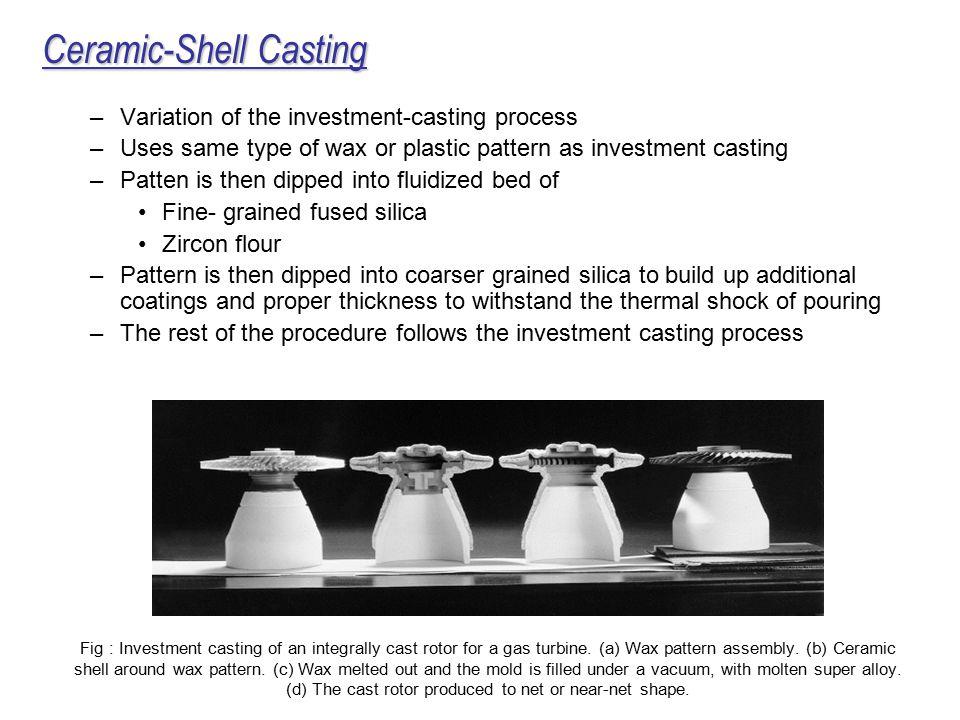 Ceramic-Shell Casting