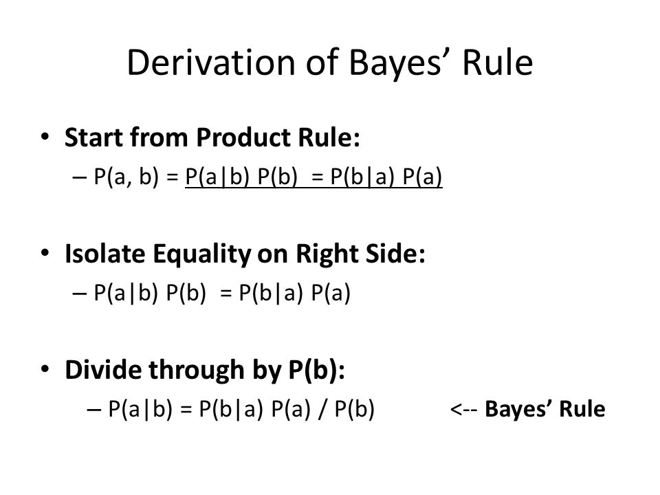 Derivation of Bayes' Rule