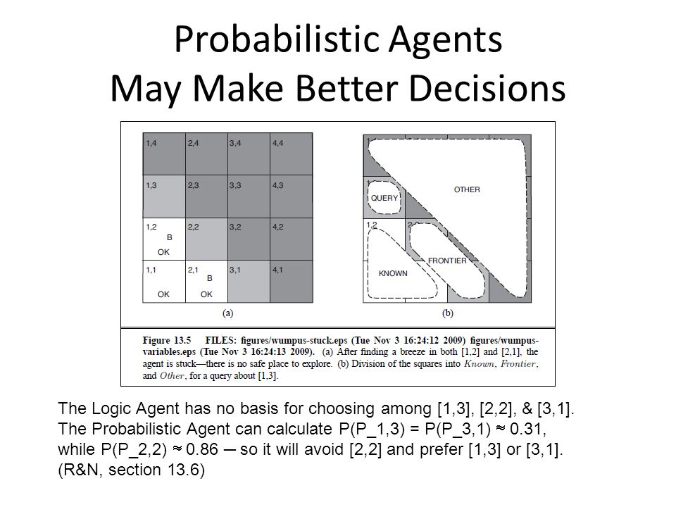 Probabilistic Agents May Make Better Decisions