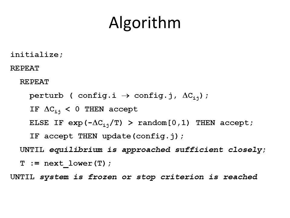 Algorithm initialize; REPEAT perturb ( config.i  config.j, Cij);