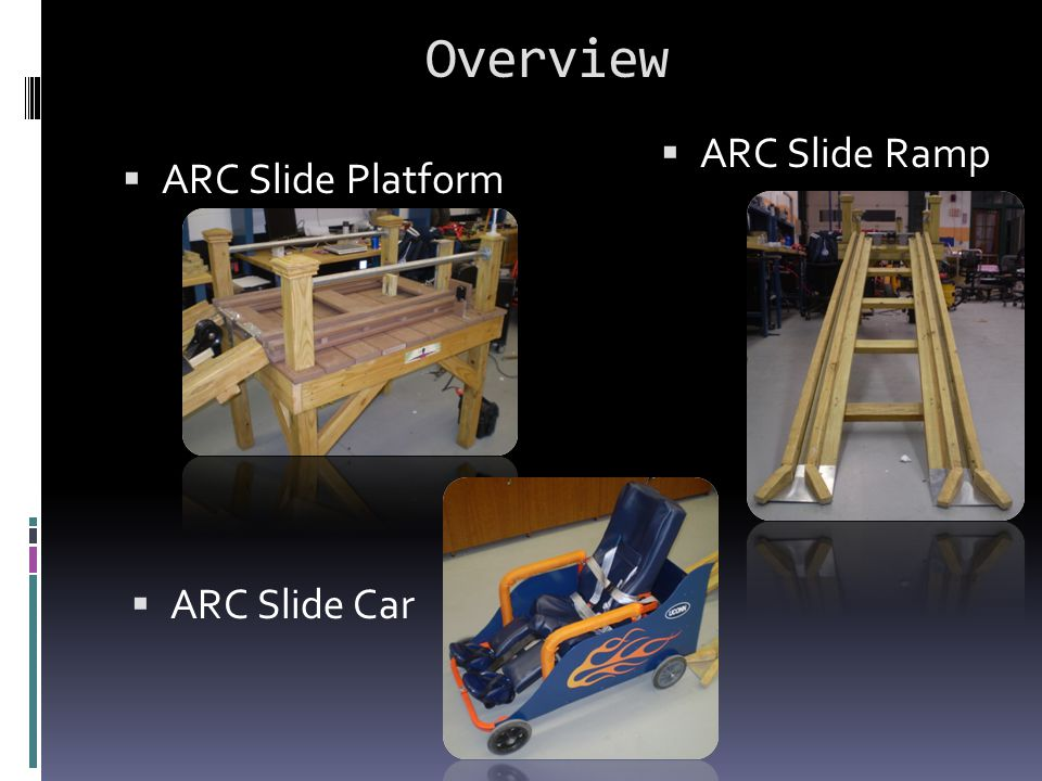 Overview ARC Slide Ramp ARC Slide Platform Steve ARC Slide Car