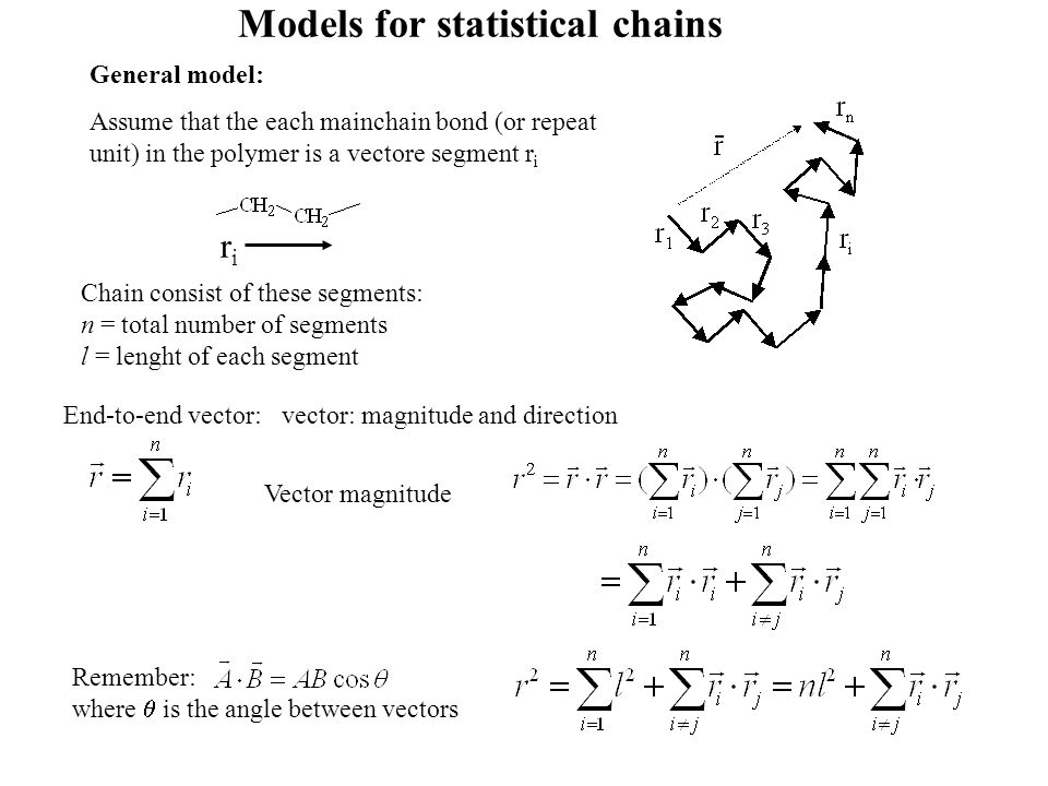 Models for statistical chains