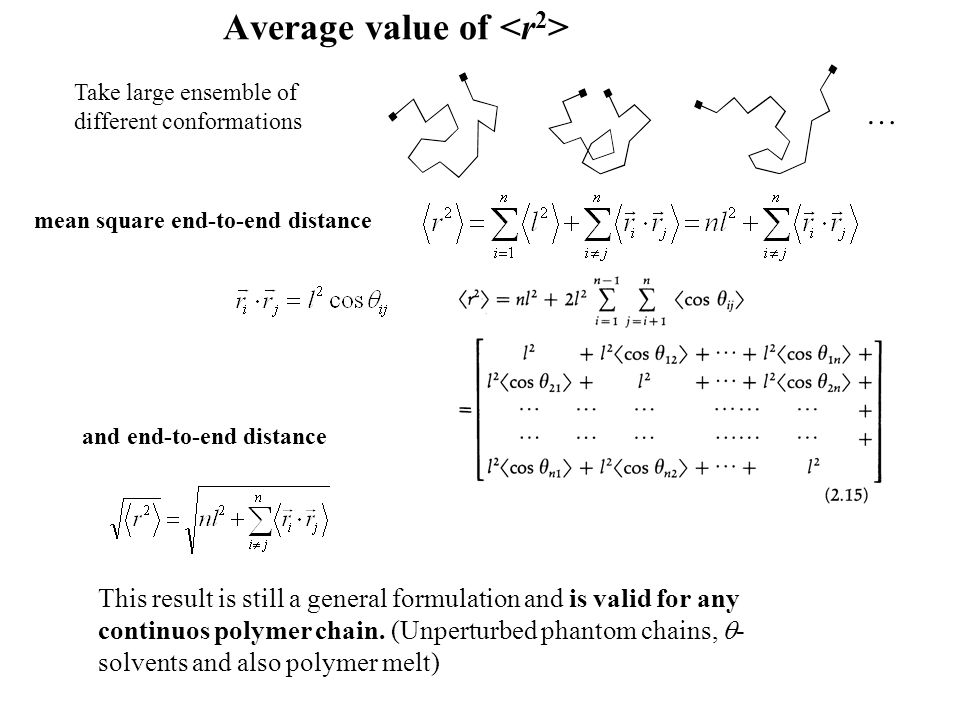 Average value of <r2>
