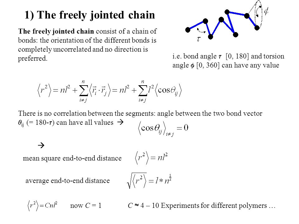 1) The freely jointed chain