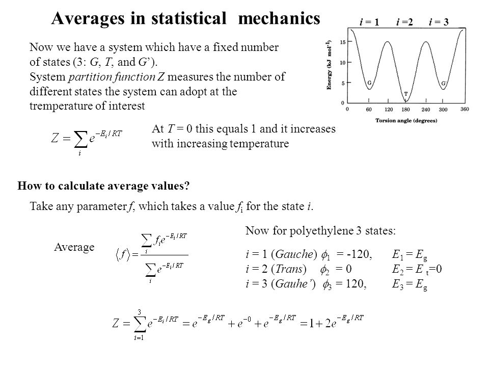 Averages in statistical mechanics