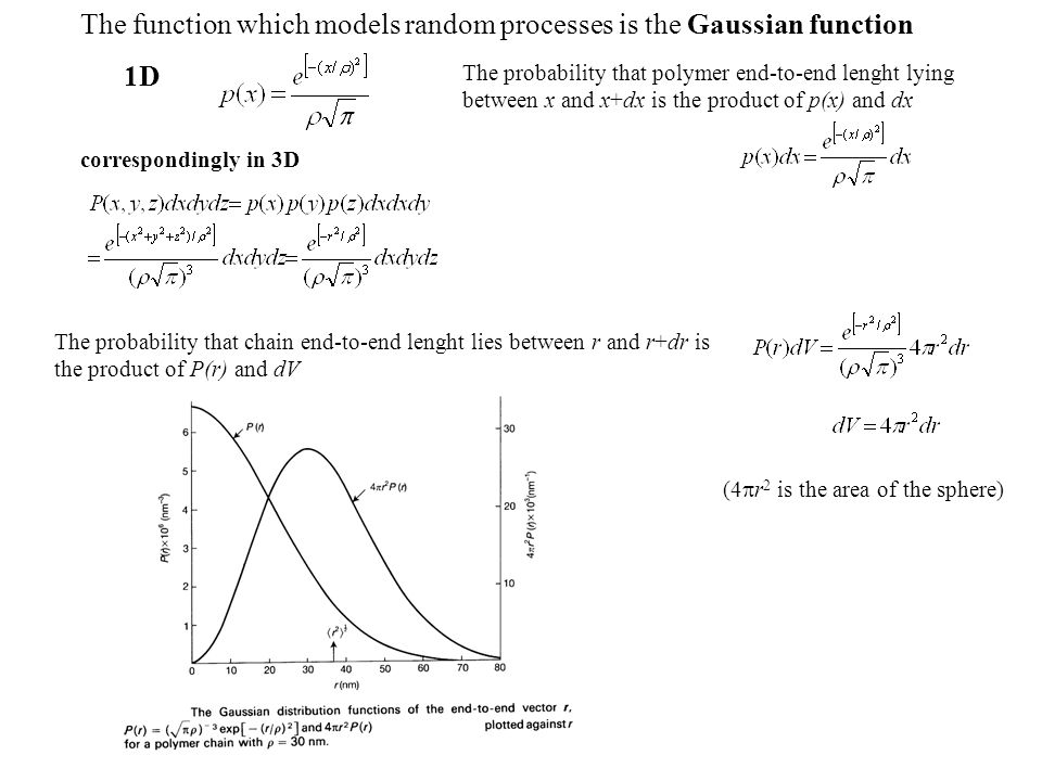 The function which models random processes is the Gaussian function