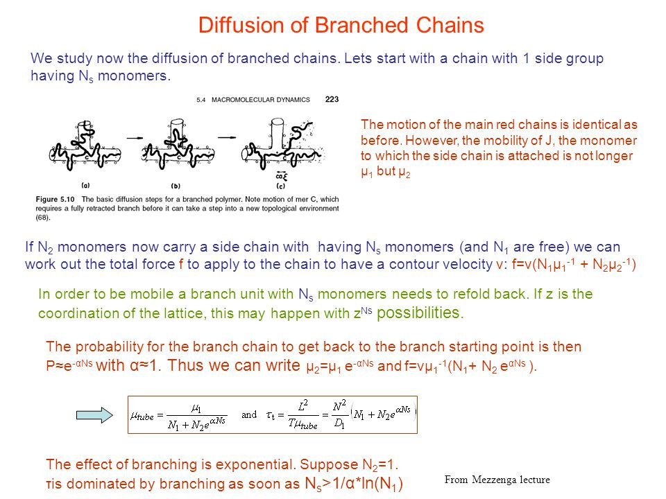 Diffusion of Branched Chains