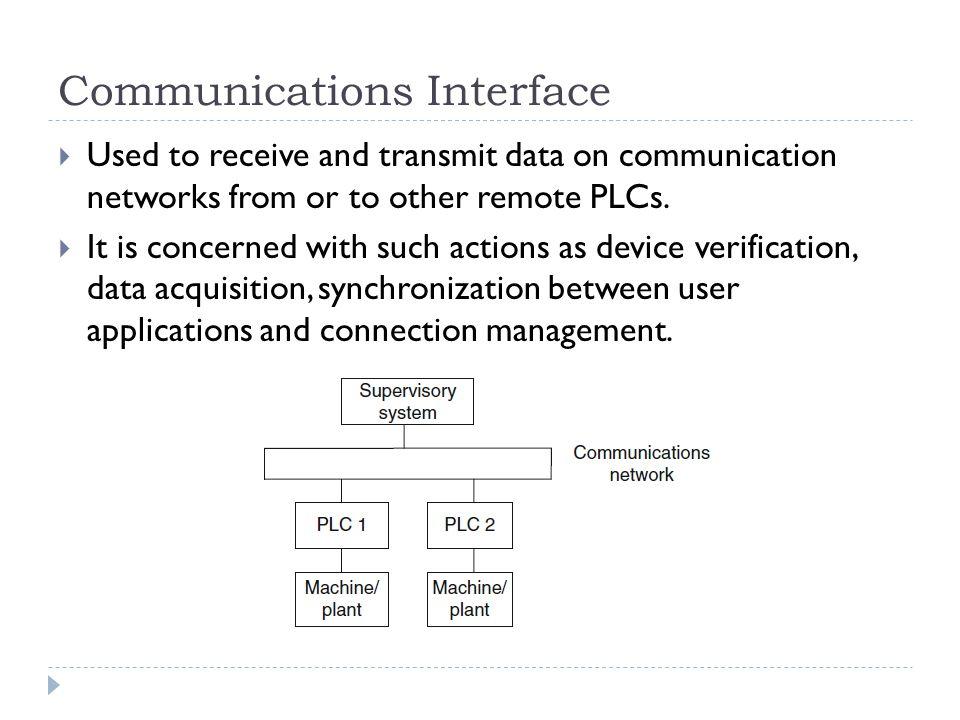 Communications Interface