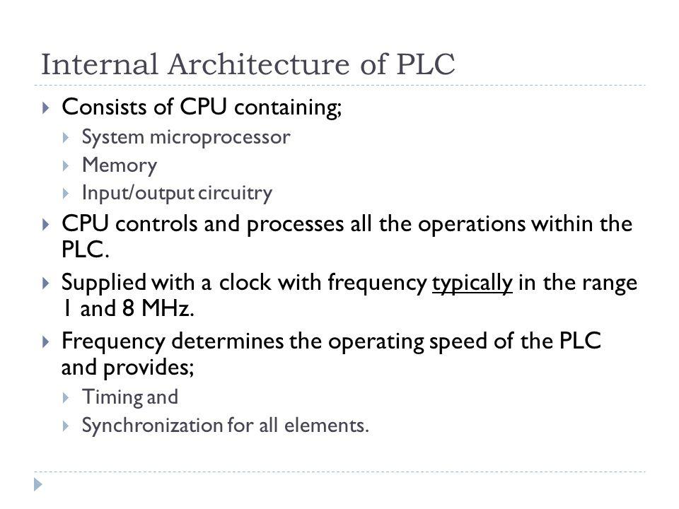 Internal Architecture of PLC