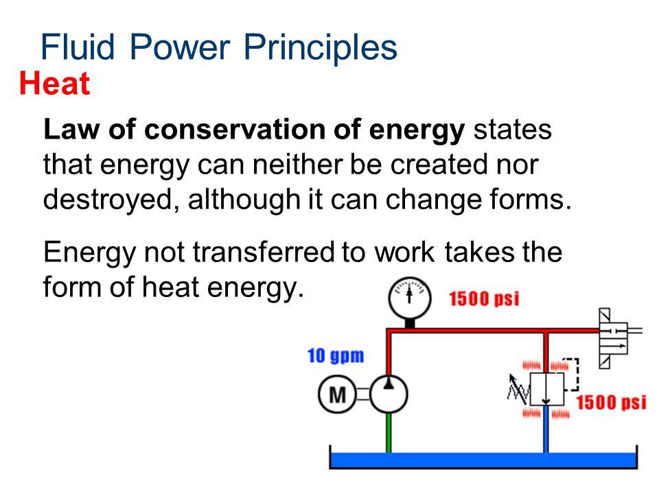 Fluid Power Principles