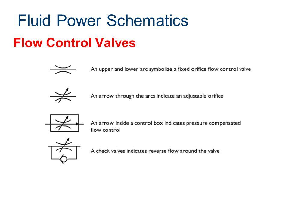 Fluid Power Schematics