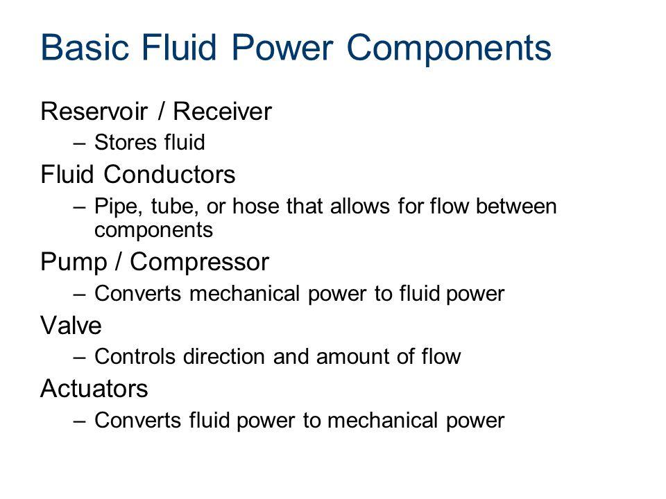 Basic Fluid Power Components