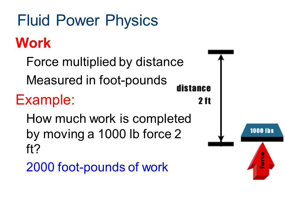 Fluid Power Physics Work Example: Force multiplied by distance