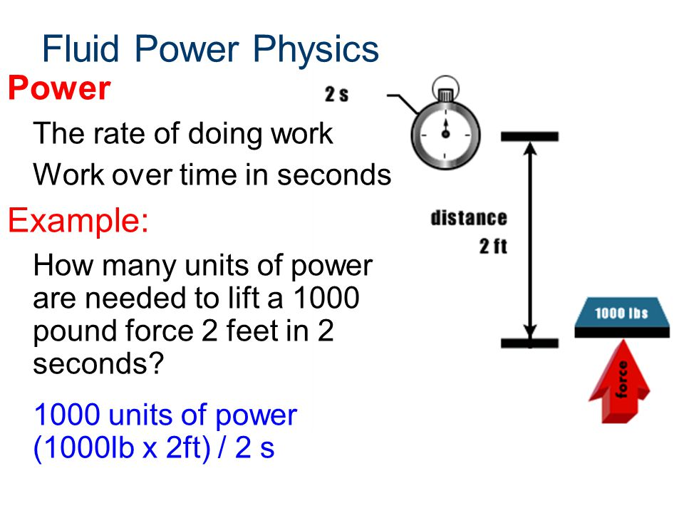 Fluid Power Physics Power Example: Work over time in seconds