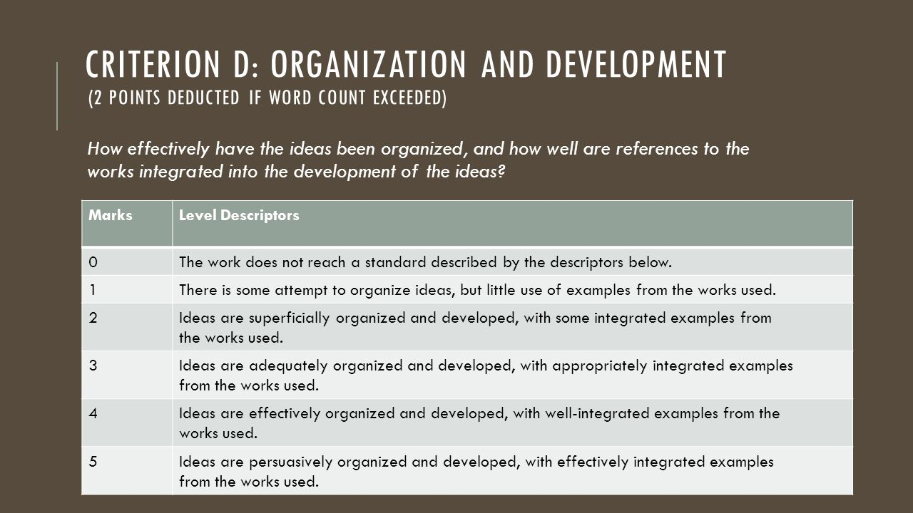 Criterion D: Organization and Development (2 points deducted if word count exceeded)