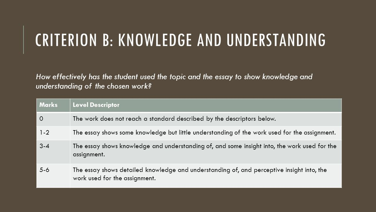 Criterion B: Knowledge and Understanding
