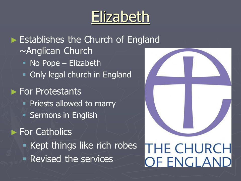 Elizabeth Establishes the Church of England ~Anglican Church