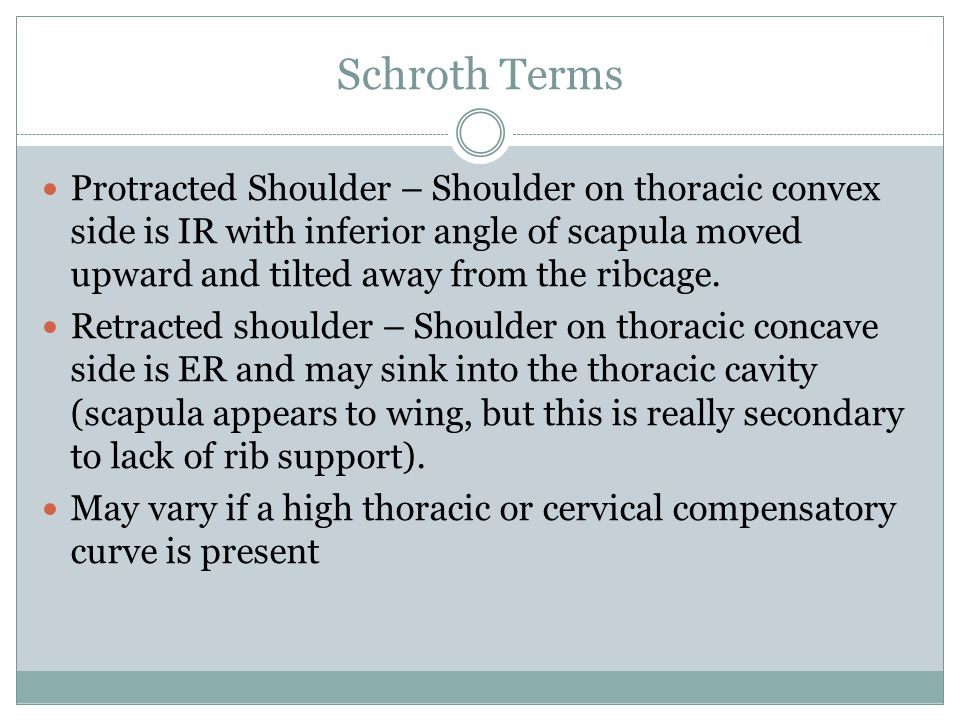 Schroth Terms