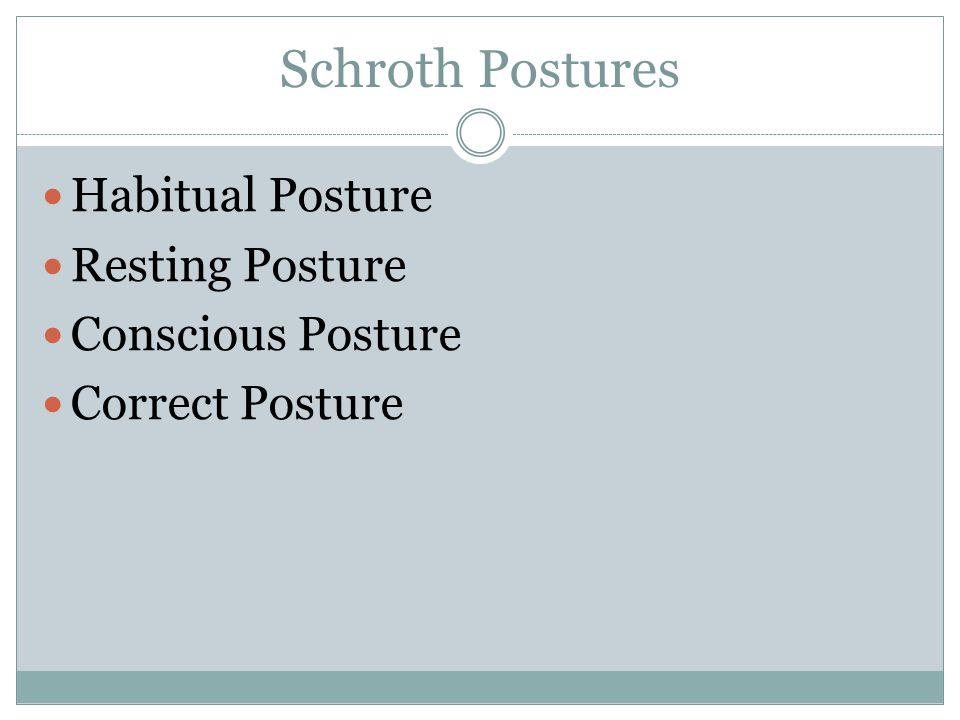 Schroth Postures Habitual Posture Resting Posture Conscious Posture