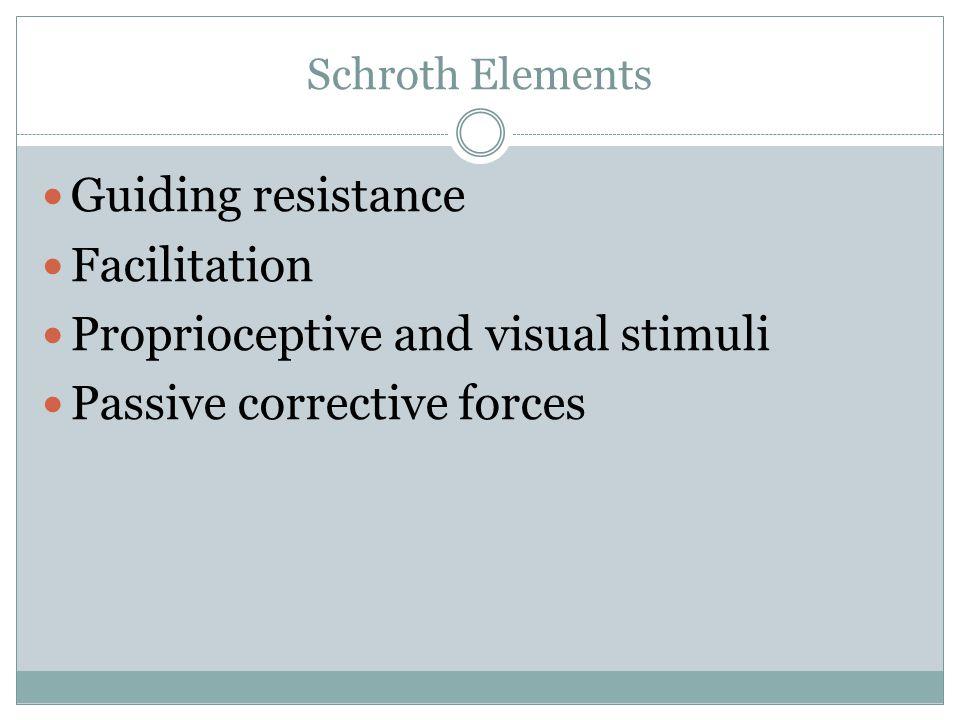 Proprioceptive and visual stimuli Passive corrective forces