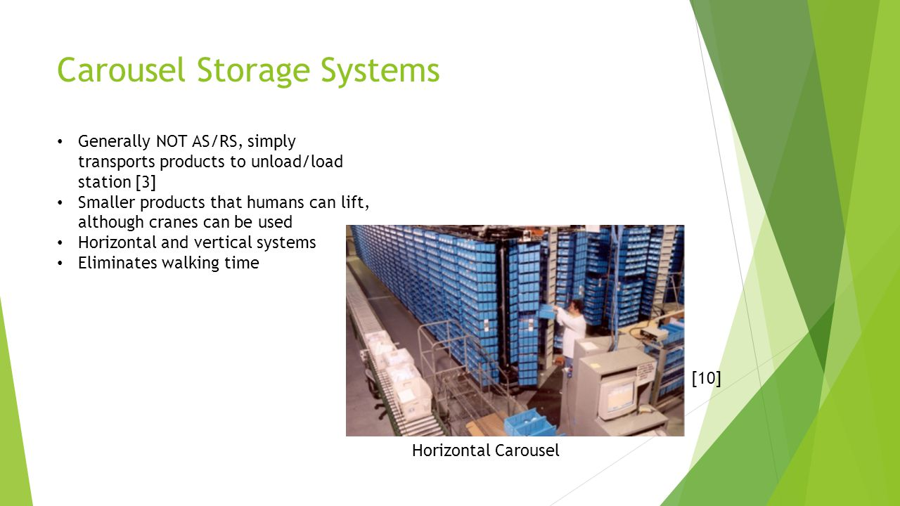 Carousel Storage Systems
