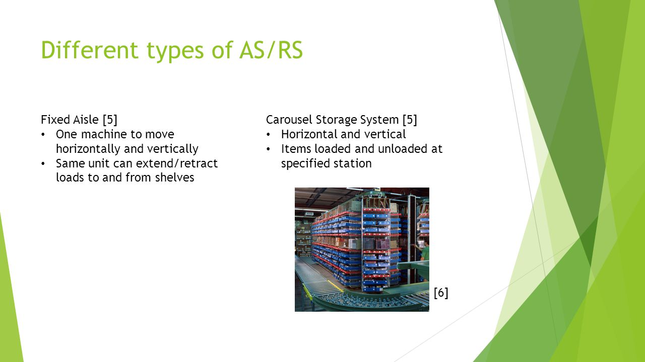 Different types of AS/RS