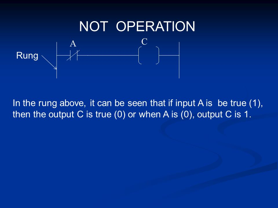 NOT OPERATION C. A. Rung. In the rung above, it can be seen that if input A is be true (1),