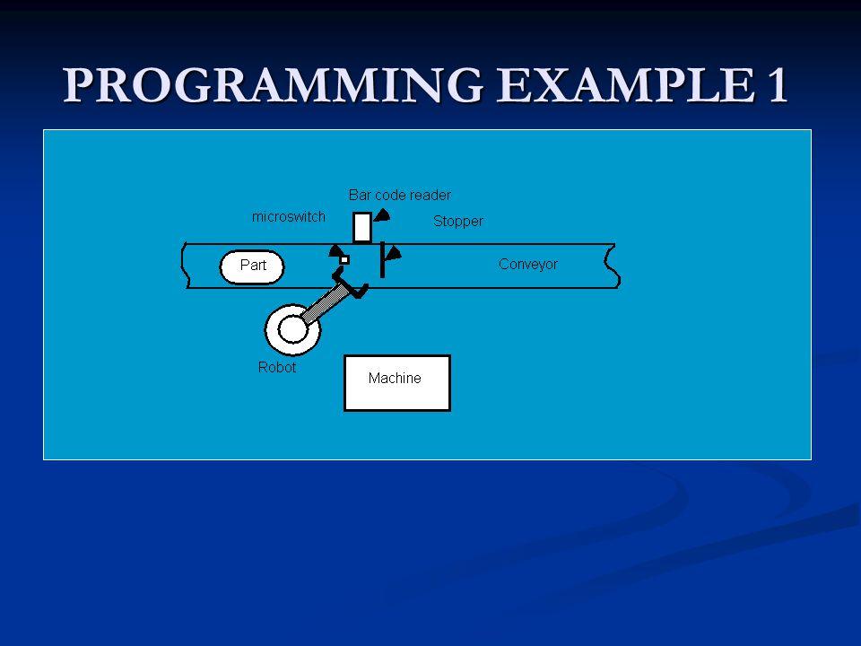 PROGRAMMING EXAMPLE 1