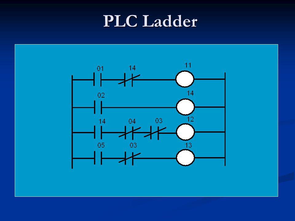 PLC Ladder