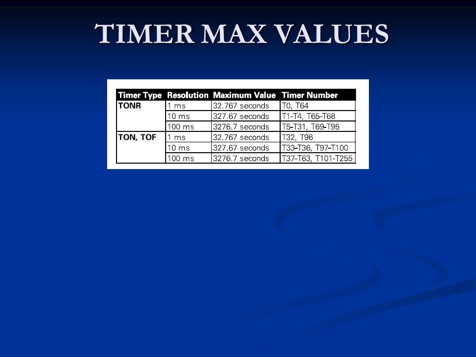 TIMER MAX VALUES