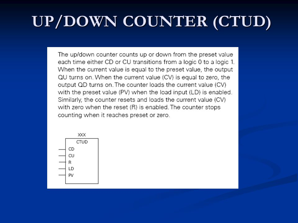 UP/DOWN COUNTER (CTUD)