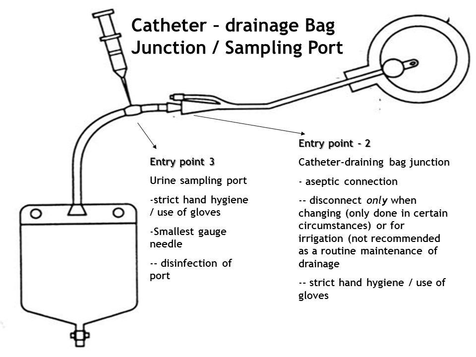 Catheter – drainage Bag Junction / Sampling Port