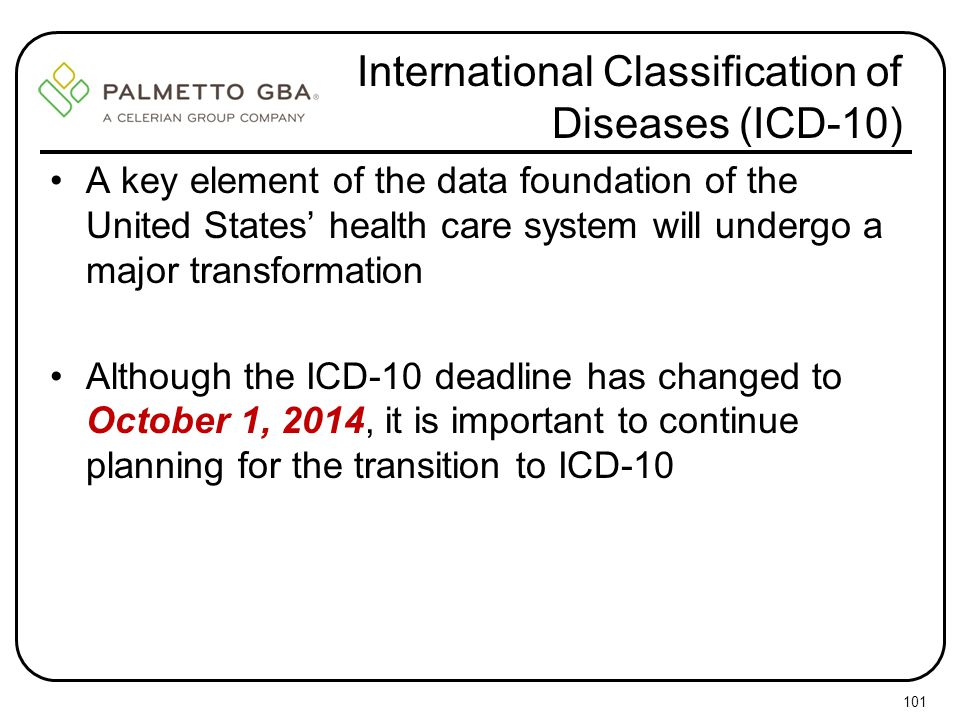 International Classification of Diseases (ICD-10)