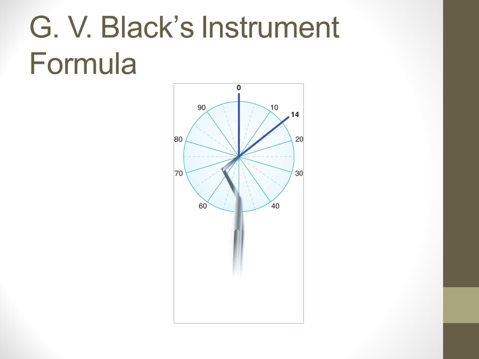 G. V. Black's Instrument Formula